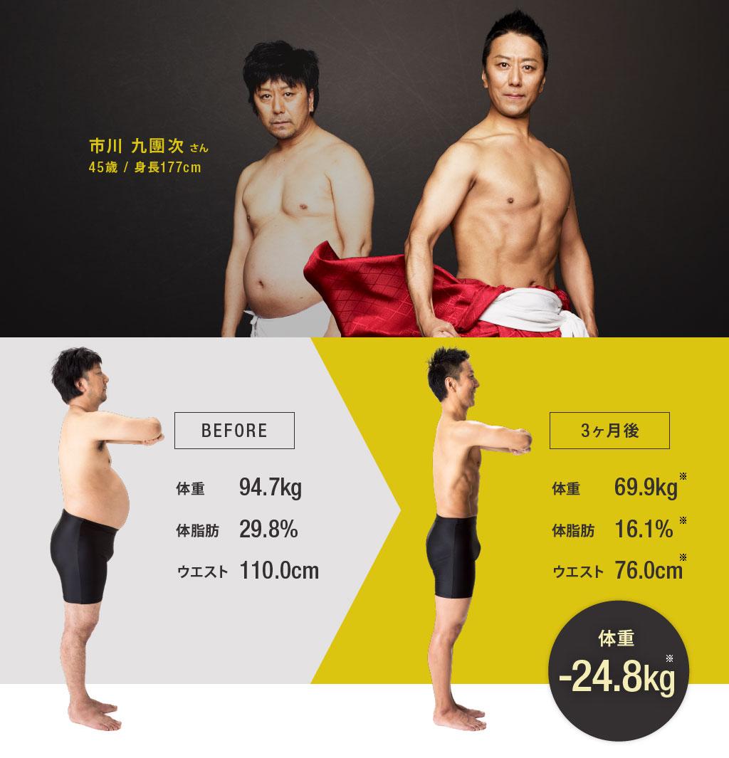 市川九團次さん・45歳・177cm