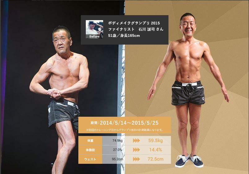 石川誠司さん・51歳・ライザップの口コミ・評判
