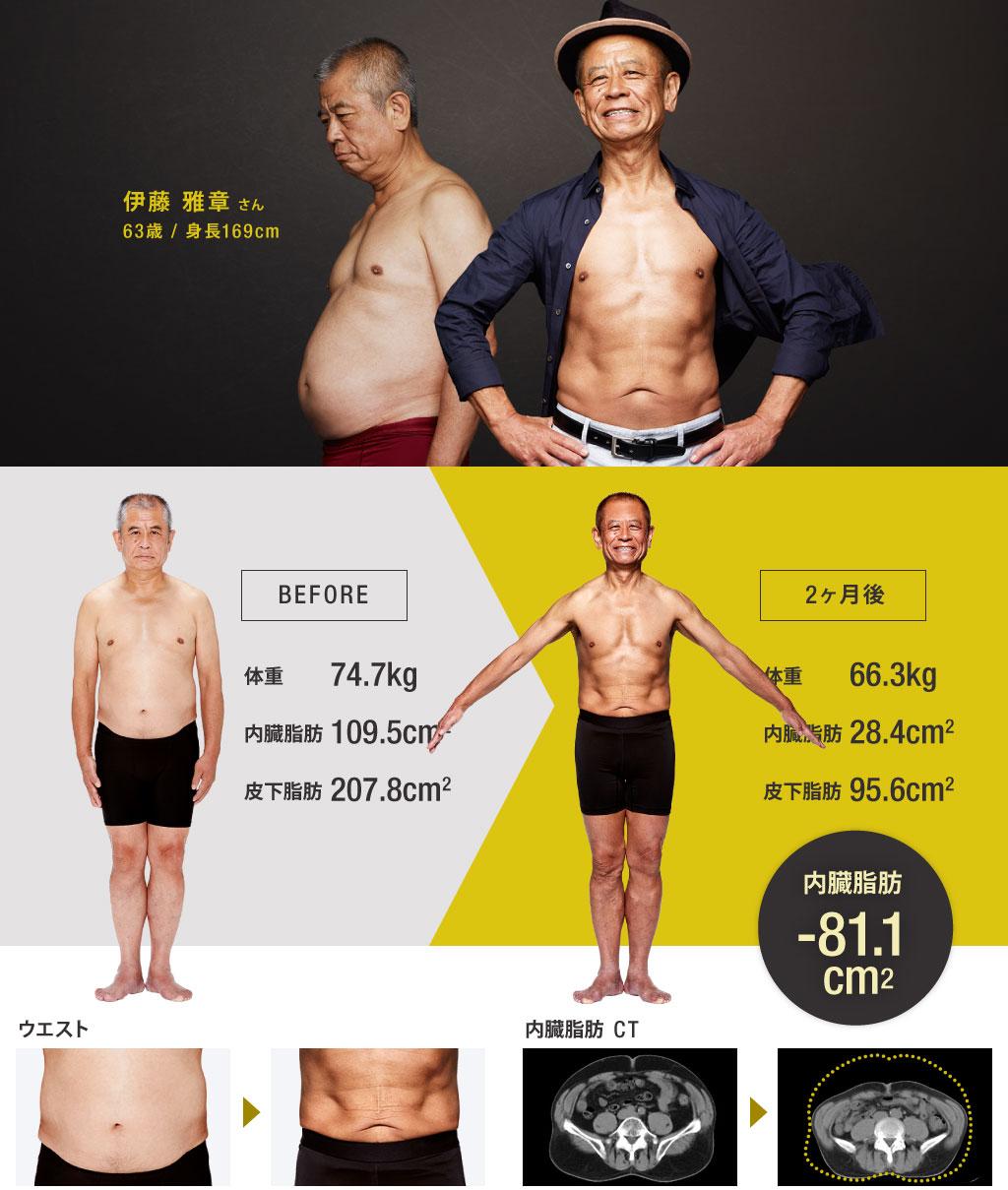 伊藤雅章さん・63歳・169cm