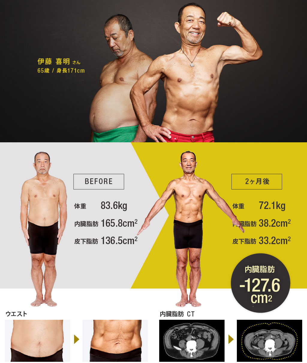伊藤嘉明さん・65歳・171cm