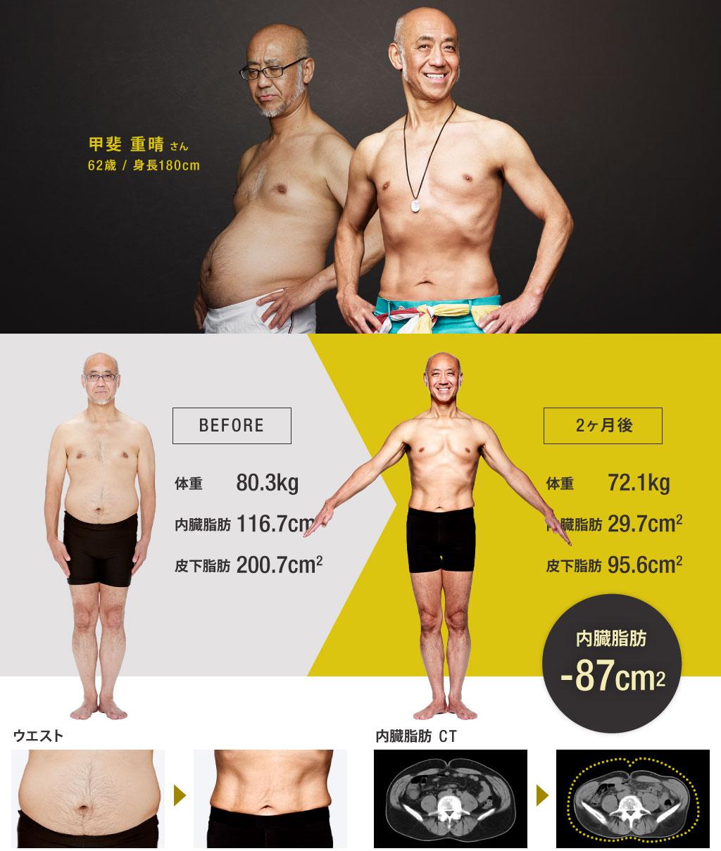 甲斐重晴さん・62歳・180cm