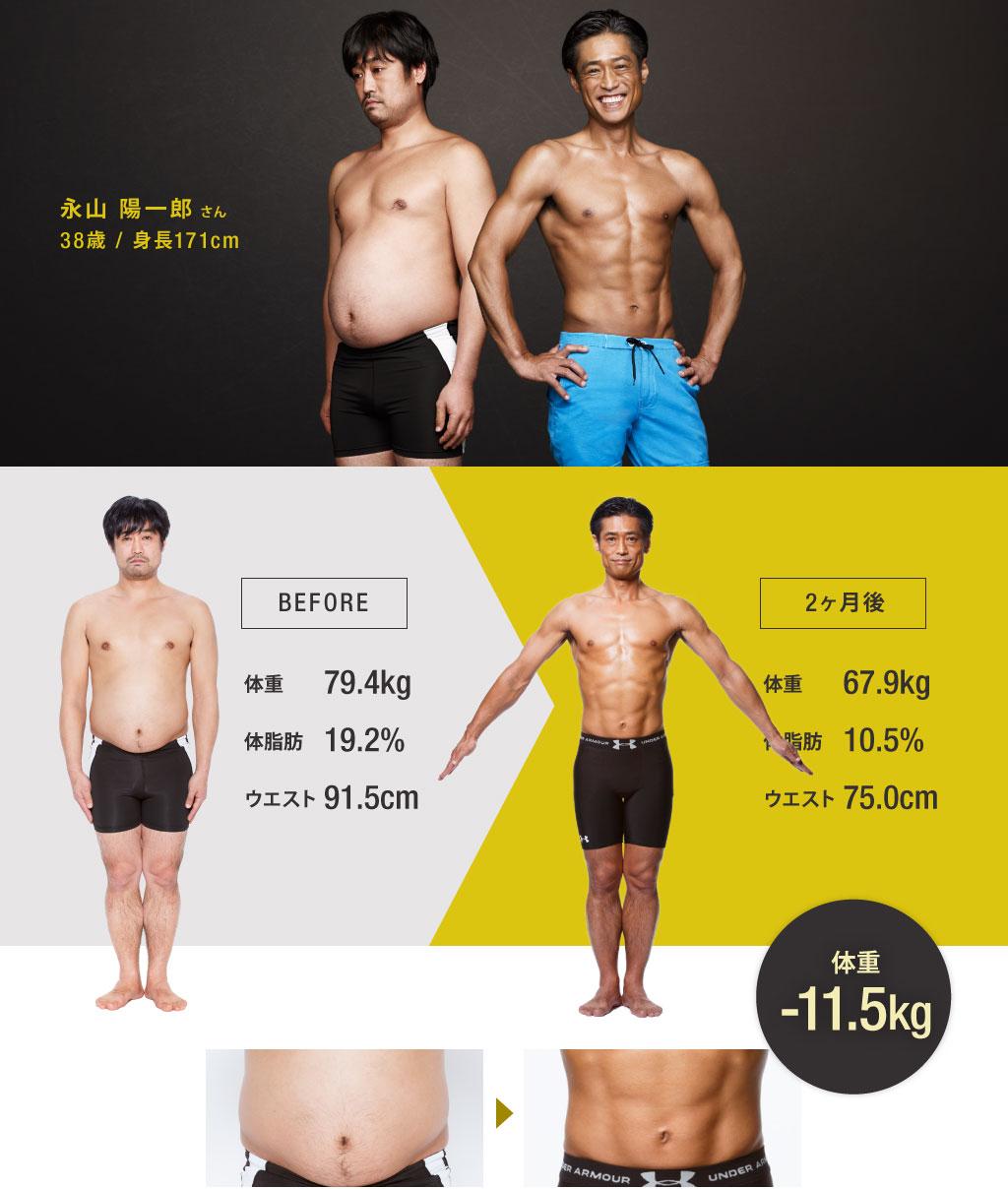 永山陽一郎さん・38歳・171cm