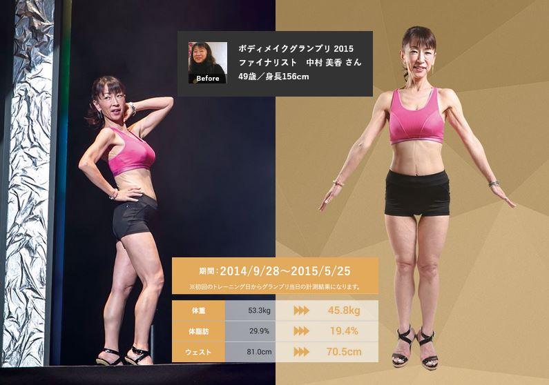 中村美香さん・49歳・ライザップの口コミ・評判