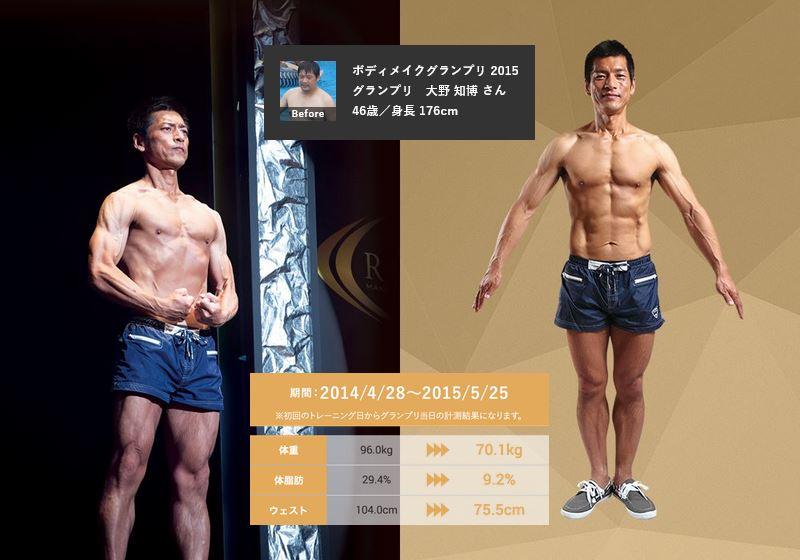 大野知博さん・46歳・ライザップの口コミ・評判