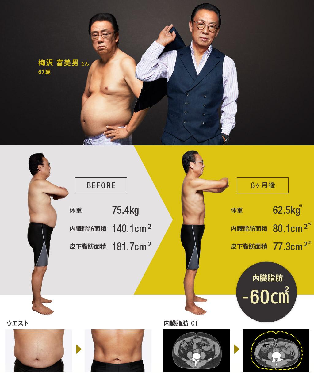 梅沢冨美男さん・67歳