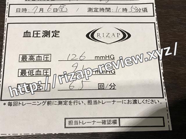 2018.7.6(金)の血圧