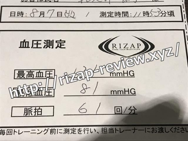 2018.8.7(火)の血圧