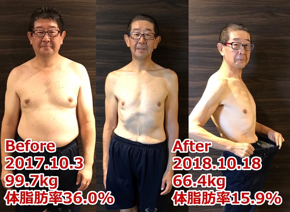 ライザップ・高血圧オヤジ54歳の挑戦※バルクアップ期の全記録!