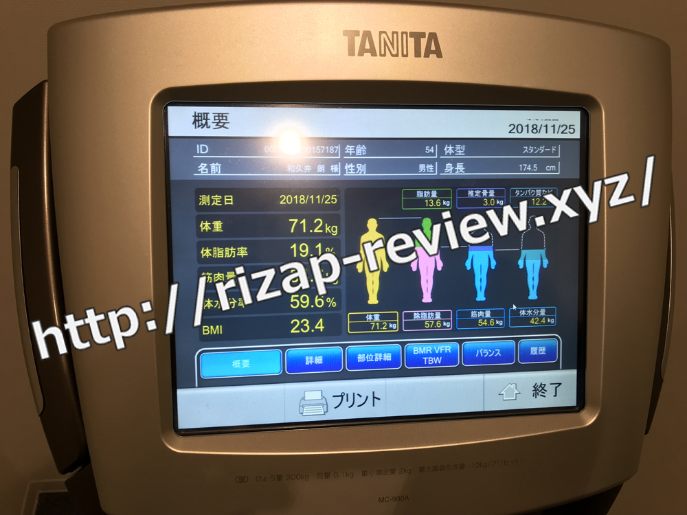 2018.11.25(日)体重計測