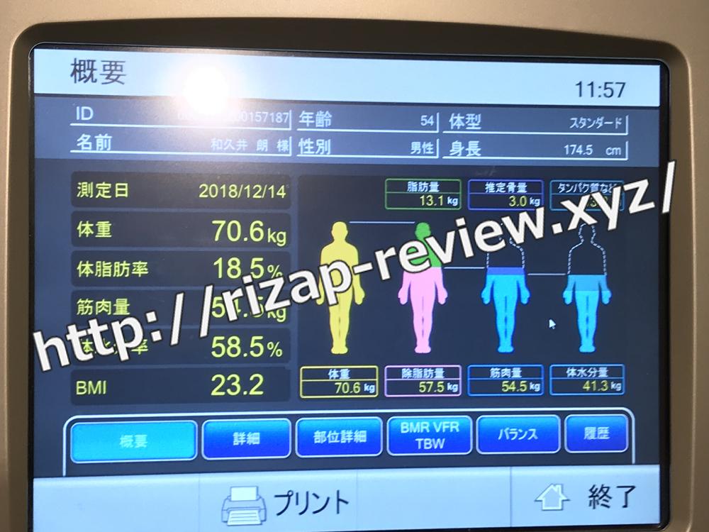 2018.12.14(金)体重計測