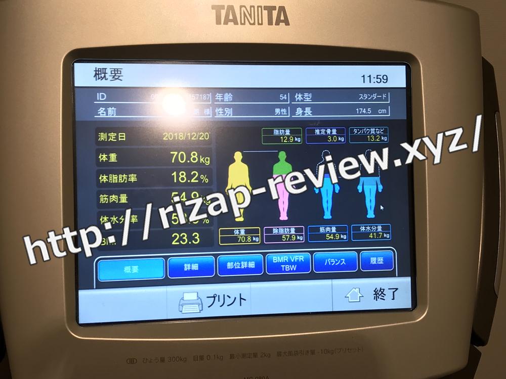 2018.12.20(木)体重計測