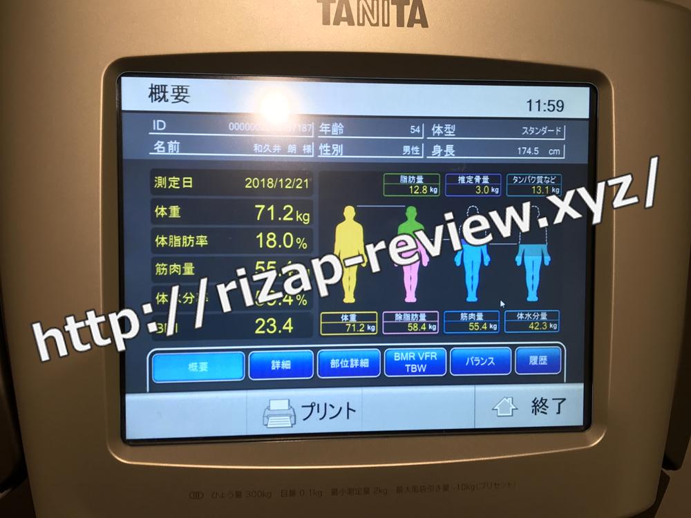2018.12.21(金)体重計測