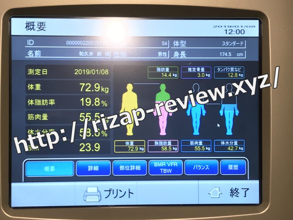 2019.1.8(火)体重計測