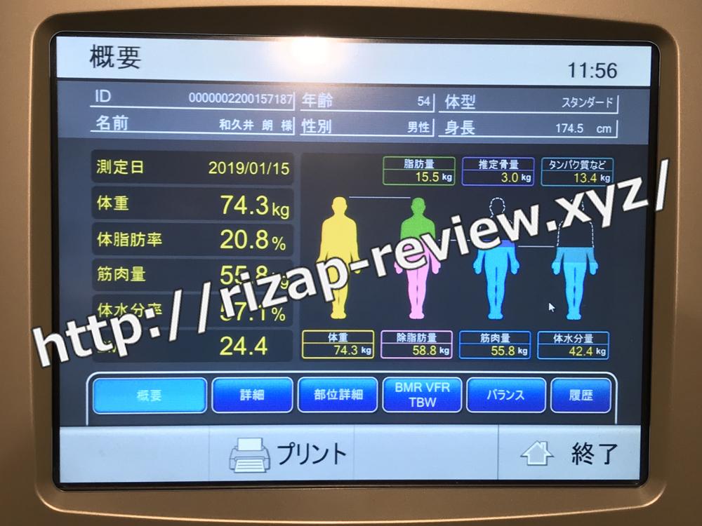 2019.1.15(火)体重計測