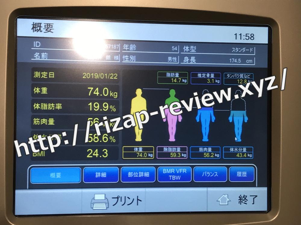 2019.1.22(火)体重計測