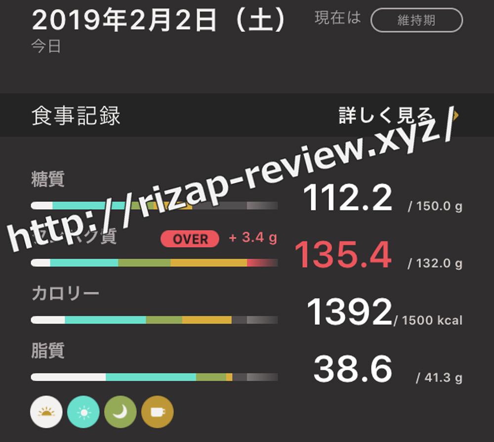 2019.2.2(土)ライザップの食事と摂取した栄養素